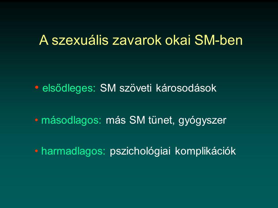 • elsődleges: SM szöveti károsodások • másodlagos: más SM tünet, gyógyszer • harmadlagos: pszichológiai komplikációk A szexuális zavarok okai SM-ben