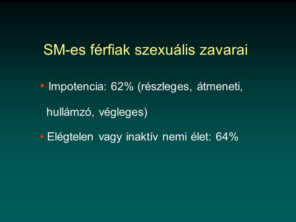 SM-es férfiak szexuális zavarai • Impotencia: 62% (részleges, átmeneti, hullámzó, végleges) • Elégtelen vagy inaktív nemi élet: 64%
