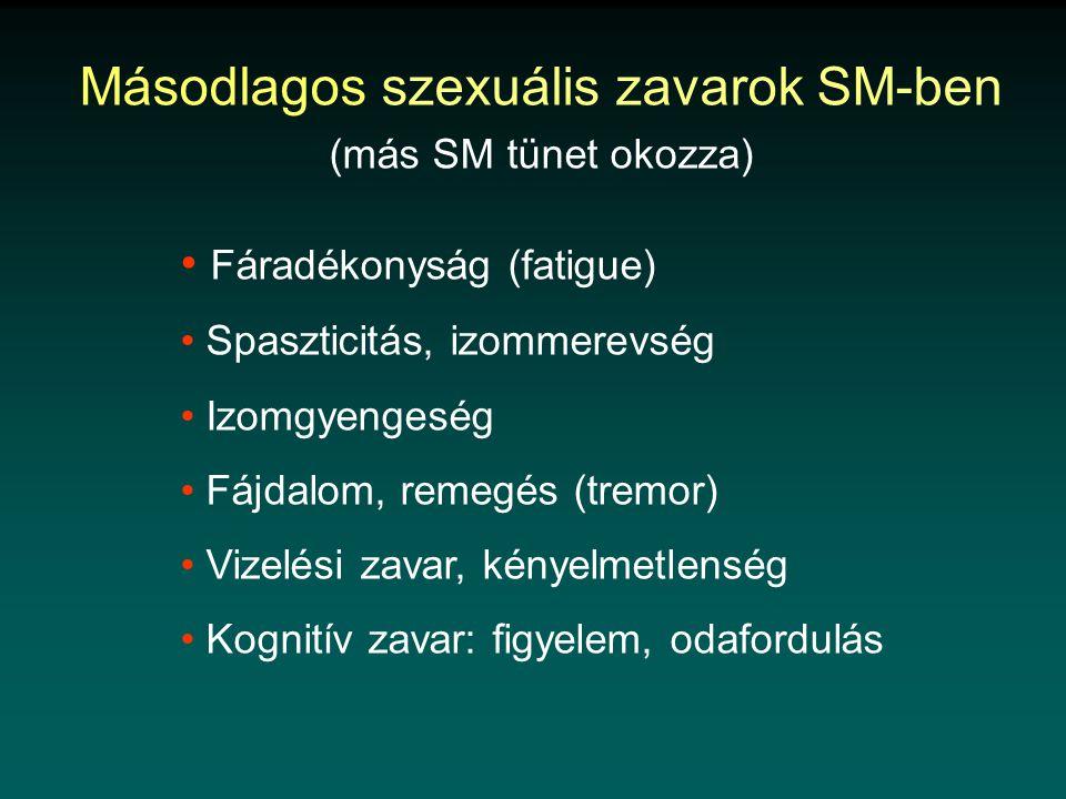 Másodlagos szexuális zavarok SM-ben (más SM tünet okozza) • Fáradékonyság (fatigue) • Spaszticitás, izommerevség • Izomgyengeség • Fájdalom, remegés (tremor) • Vizelési zavar, kényelmetlenség • Kognitív zavar: figyelem, odafordulás