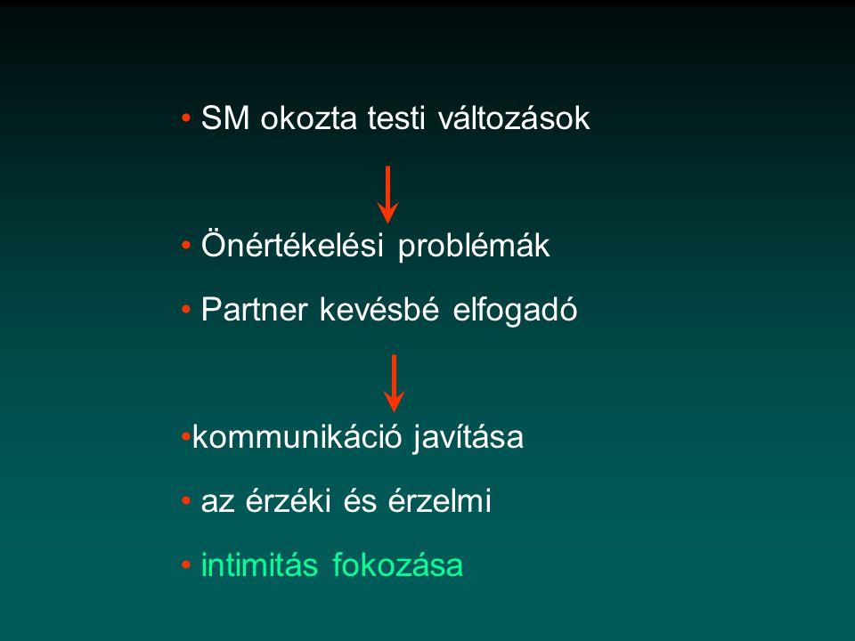 • SM okozta testi változások • Önértékelési problémák • Partner kevésbé elfogadó •kommunikáció javítása • az érzéki és érzelmi • intimitás fokozása