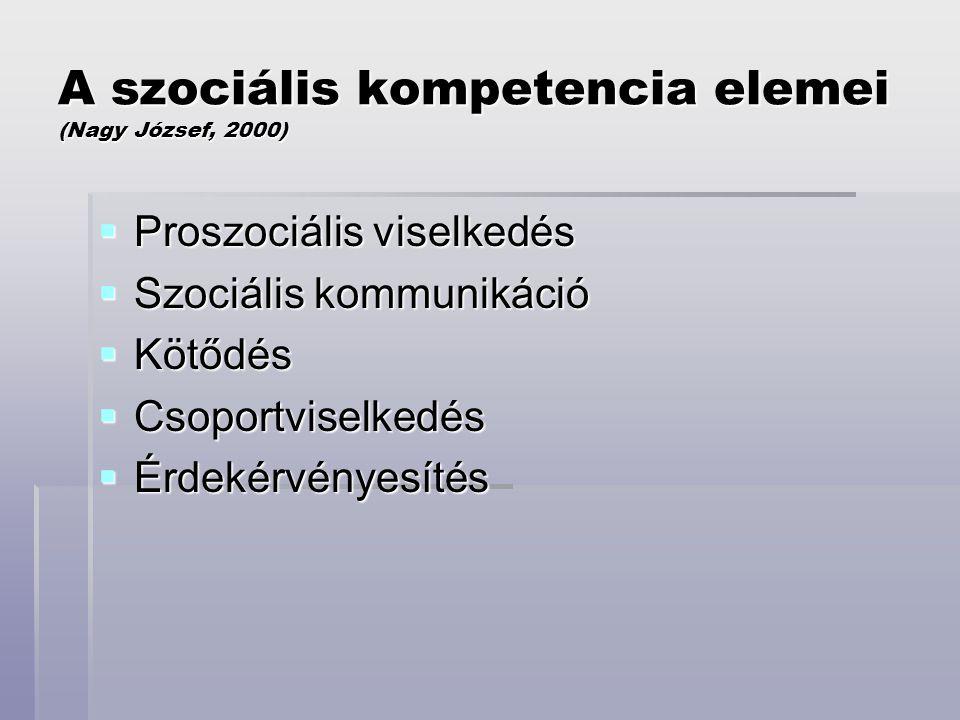 A szociális kompetencia elemei (Nagy József, 2000)  Proszociális viselkedés  Szociális kommunikáció  Kötődés  Csoportviselkedés  Érdekérvényesíté