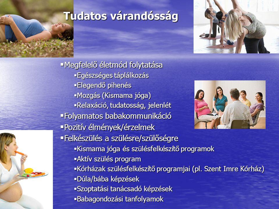 Tudatos várandósság  Megfelelő életmód folytatása  Egészséges táplálkozás  Elegendő pihenés  Mozgás (Kismama jóga)  Relaxáció, tudatosság, jelenl