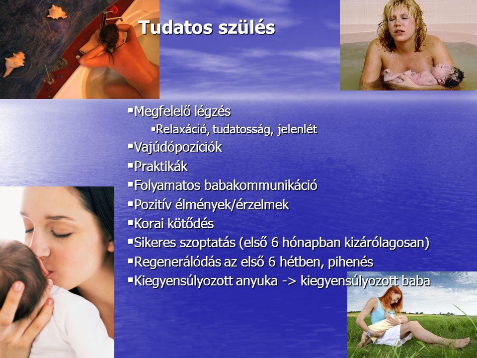Tudatos szülés  Megfelelő légzés  Relaxáció, tudatosság, jelenlét  Vajúdópozíciók  Praktikák  Folyamatos babakommunikáció  Pozitív élmények/érze