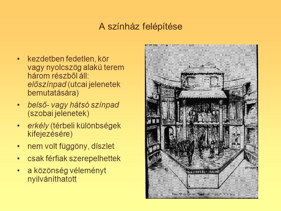 A színház felépítése •kezdetben fedetlen, kör vagy nyolcszög alakú terem három részből áll: előszínpad (utcai jelenetek bemutatására) •belső- vagy hát