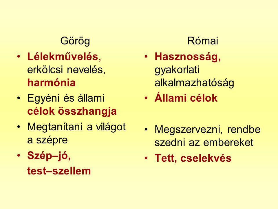 Görög •Lélekművelés, erkölcsi nevelés, harmónia •Egyéni és állami célok összhangja •Megtanítani a világot a szépre •Szép–jó, test–szellem Római •Haszn