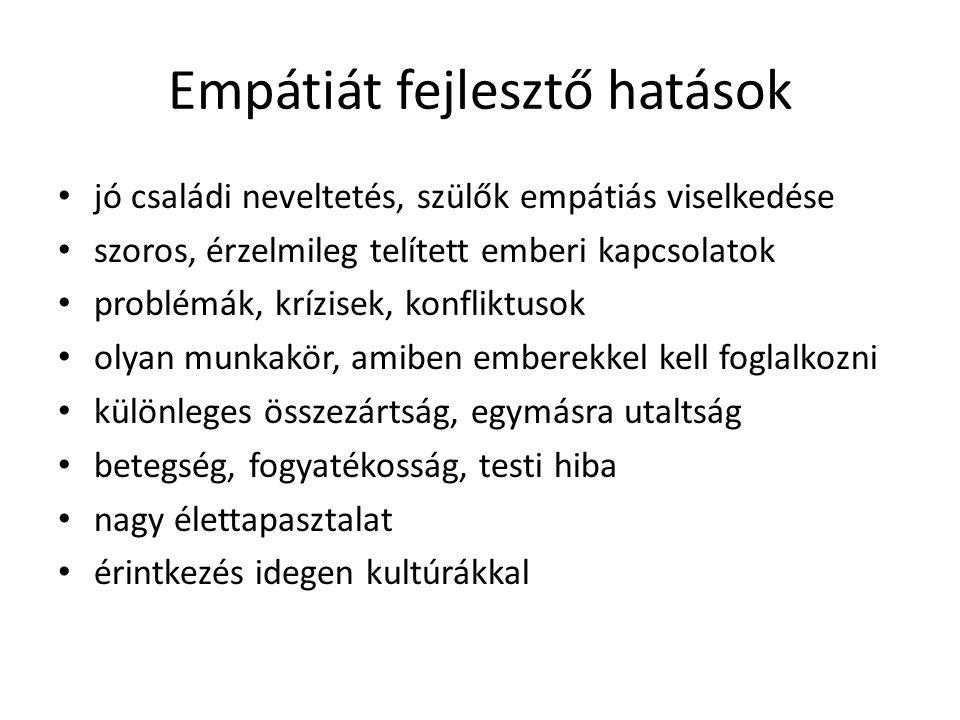 Empátiát fejlesztő hatások • jó családi neveltetés, szülők empátiás viselkedése • szoros, érzelmileg telített emberi kapcsolatok • problémák, krízisek