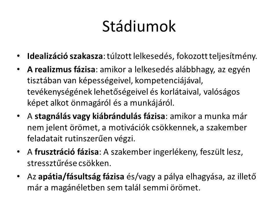 Stádiumok • Idealizáció szakasza: túlzott lelkesedés, fokozott teljesítmény.
