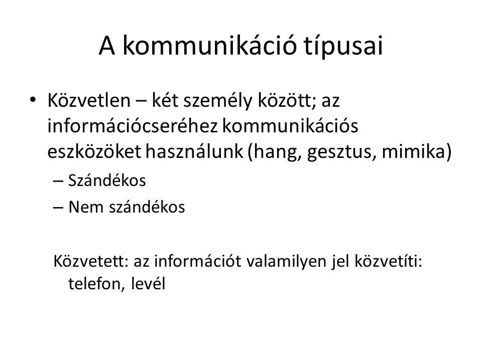 A kommunikáció típusai • Közvetlen – két személy között; az információcseréhez kommunikációs eszközöket használunk (hang, gesztus, mimika) – Szándékos – Nem szándékos Közvetett: az információt valamilyen jel közvetíti: telefon, levél