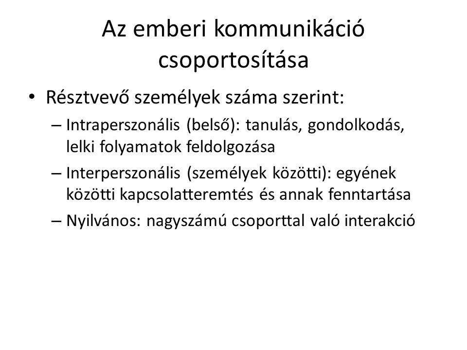 Az emberi kommunikáció csoportosítása • Résztvevő személyek száma szerint: – Intraperszonális (belső): tanulás, gondolkodás, lelki folyamatok feldolgo