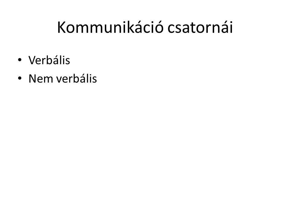 Kommunikáció csatornái • Verbális • Nem verbális