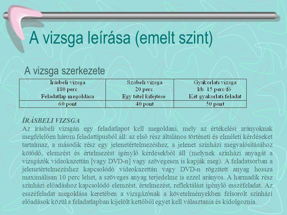 A vizsga leírása (emelt szint) A vizsga szerkezete ÍRÁSBELI VIZSGA Az írásbeli vizsgán egy feladatlapot kell megoldani, mely az értékelési arányoknak