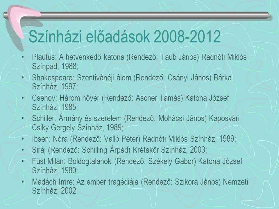 Színházi előadások 2008-2012 •Plautus: A hetvenkedő katona (Rendező: Taub János) Radnóti Miklós Színpad, 1988; •Shakespeare: Szentivánéji álom (Rendez