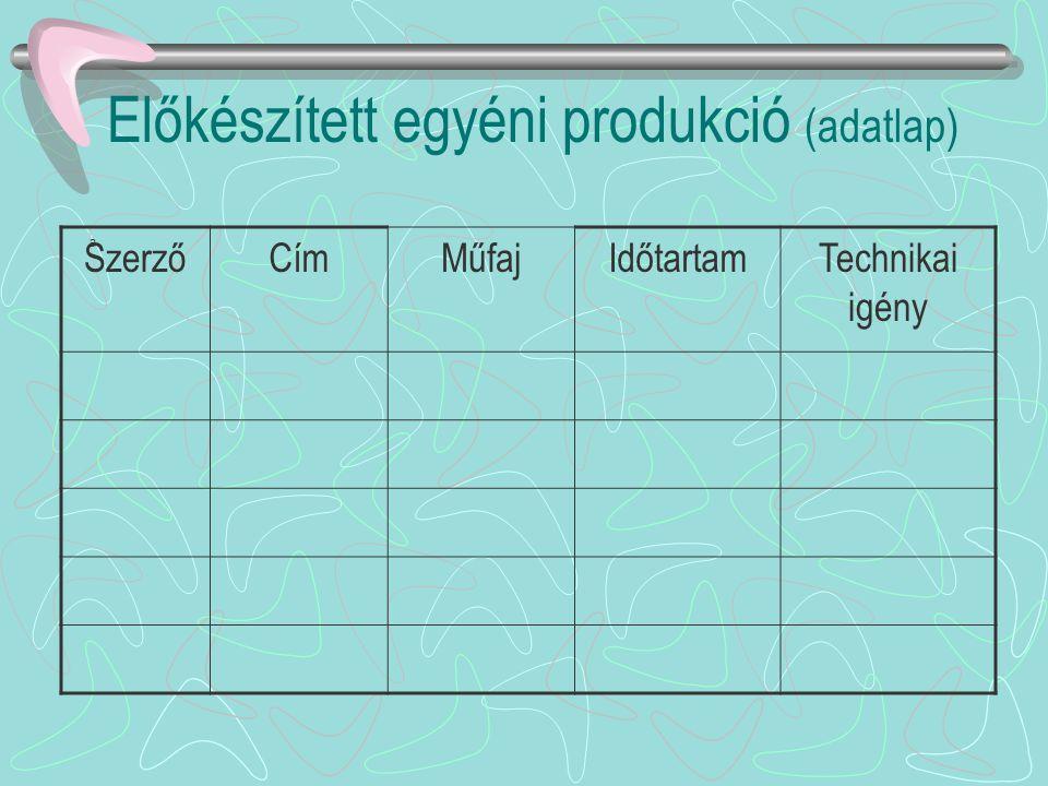 Előkészített egyéni produkció (adatlap) a SzerzőCímMűfajIdőtartamTechnikai igény