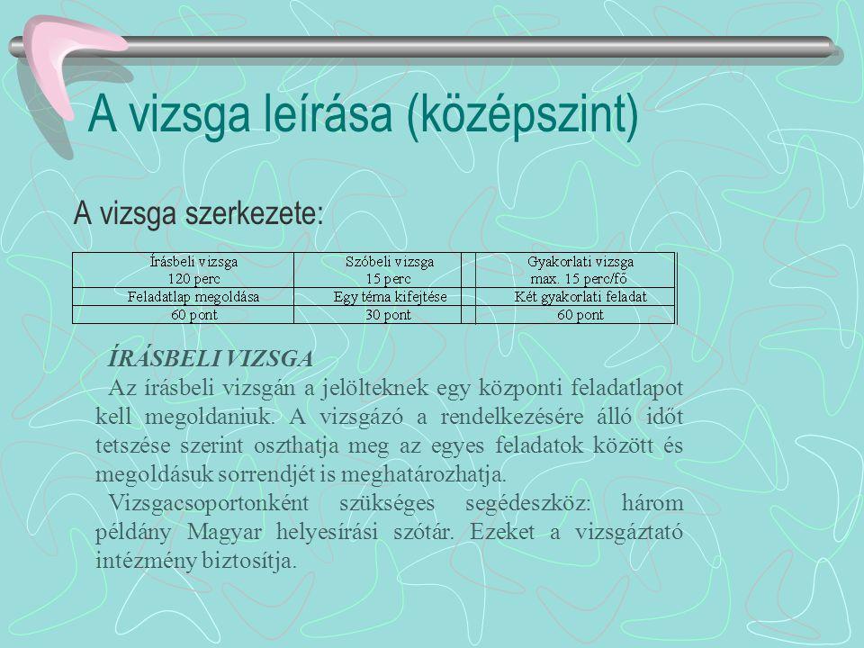 A vizsga leírása (középszint) A vizsga szerkezete: ÍRÁSBELI VIZSGA Az írásbeli vizsgán a jelölteknek egy központi feladatlapot kell megoldaniuk. A viz
