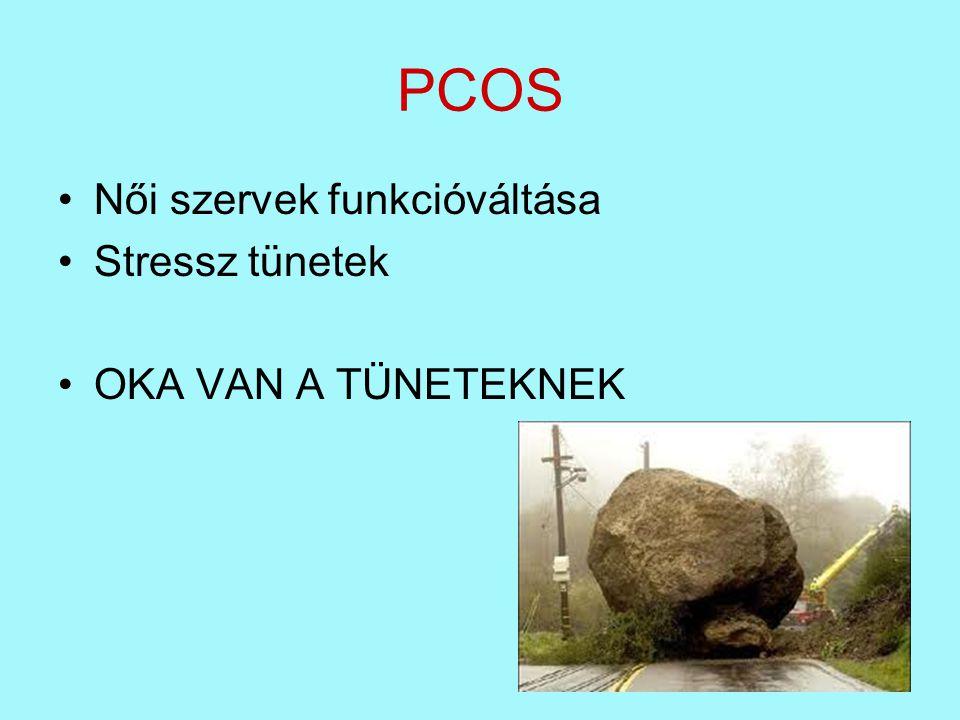 PCOS •Női szervek funkcióváltása •Stressz tünetek •OKA VAN A TÜNETEKNEK