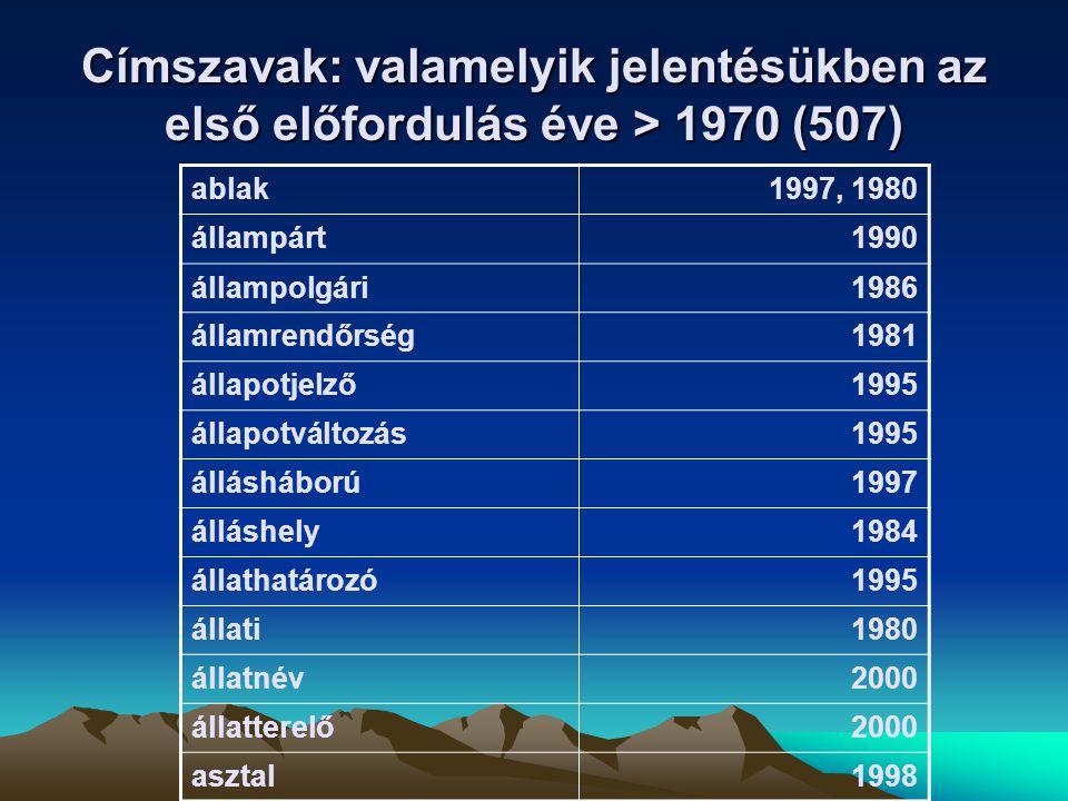 Címszavak: valamelyik jelentésükben az első előfordulás éve > 1970 (507) ablak1997, 1980 állampárt1990 állampolgári1986 államrendőrség1981 állapotjelző1995 állapotváltozás1995 állásháború1997 álláshely1984 állathatározó1995 állati1980 állatnév2000 állatterelő2000 asztal1998