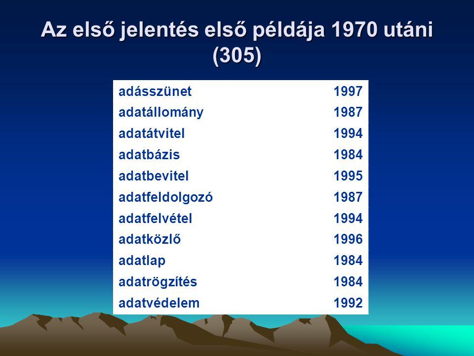 Az első jelentés első példája 1970 utáni (305) adásszünet1997 adatállomány1987 adatátvitel1994 adatbázis1984 adatbevitel1995 adatfeldolgozó1987 adatfelvétel1994 adatközlő1996 adatlap1984 adatrögzítés1984 adatvédelem1992