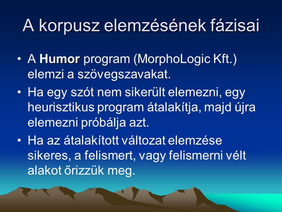 A korpusz elemzésének fázisai umor •A Humor program (MorphoLogic Kft.) elemzi a szövegszavakat.