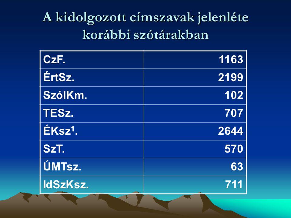 A kidolgozott címszavak jelenléte korábbi szótárakban CzF.1163 ÉrtSz.2199 SzólKm.102 TESz.707 ÉKsz 1.2644 SzT.570 ÚMTsz.63 IdSzKsz.711