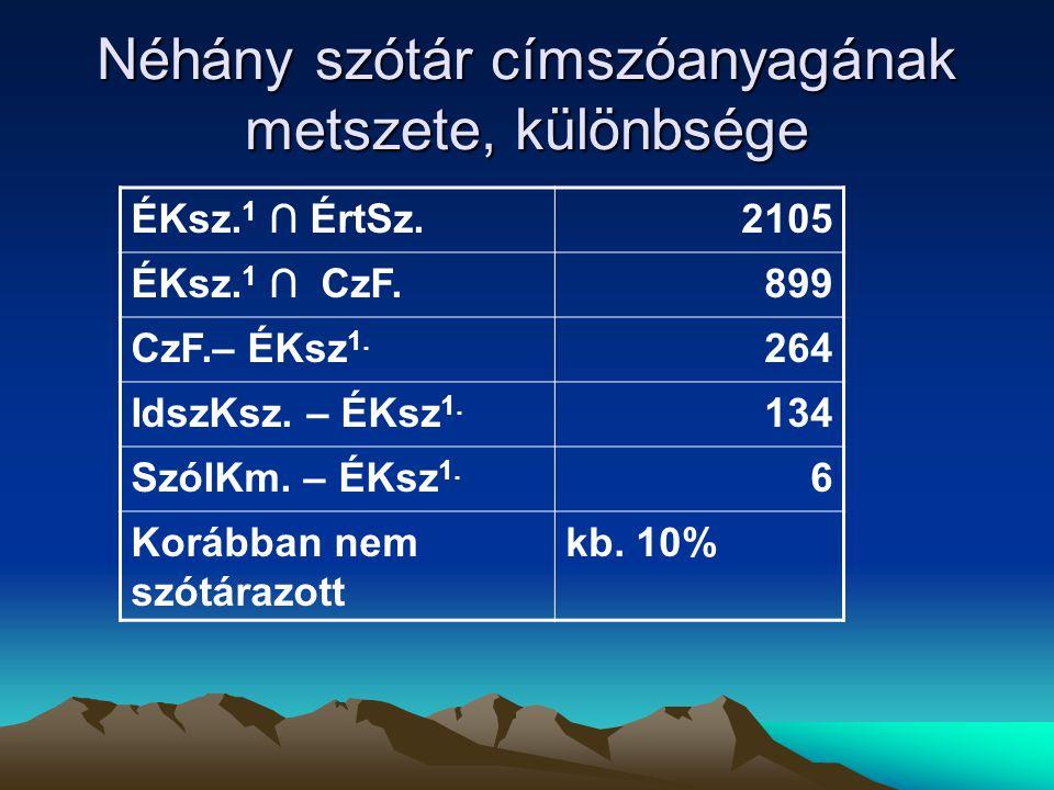 Összefoglalás •A készülő Akadémia nagyszótár minden eddigi egynyelvű magyar szótárnál bőségesebb címszóanyagot tartalmaz.