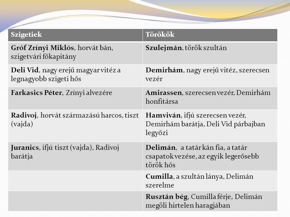 SzigetiekTörökök Gróf Zrínyi Miklós, horvát bán, szigetvári főkapitány Szulejmán, török szultán Deli Vid, nagy erejű magyar vitéz a legnagyobb szigeti