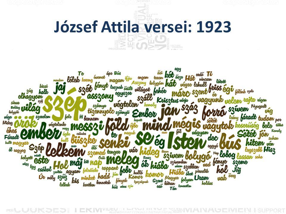 József Attila versei: 1923