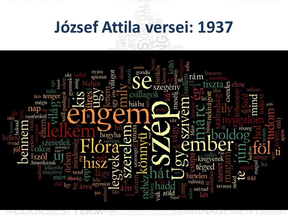 József Attila versei: 1937
