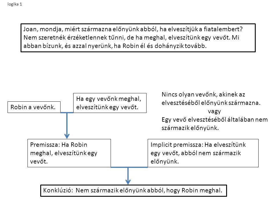 Toulmin folyamat Claim (kezdeti) Petersen katolikus.