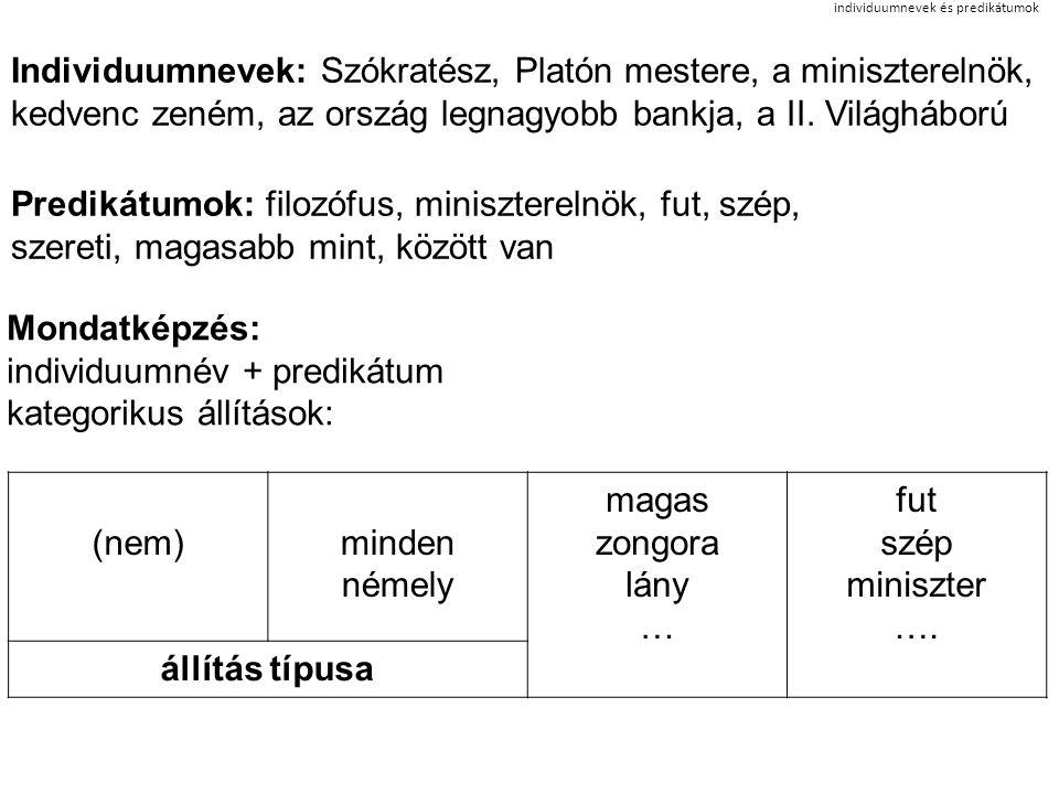 individuumnevek és predikátumok Individuumnevek: Szókratész, Platón mestere, a miniszterelnök, kedvenc zeném, az ország legnagyobb bankja, a II. Világ