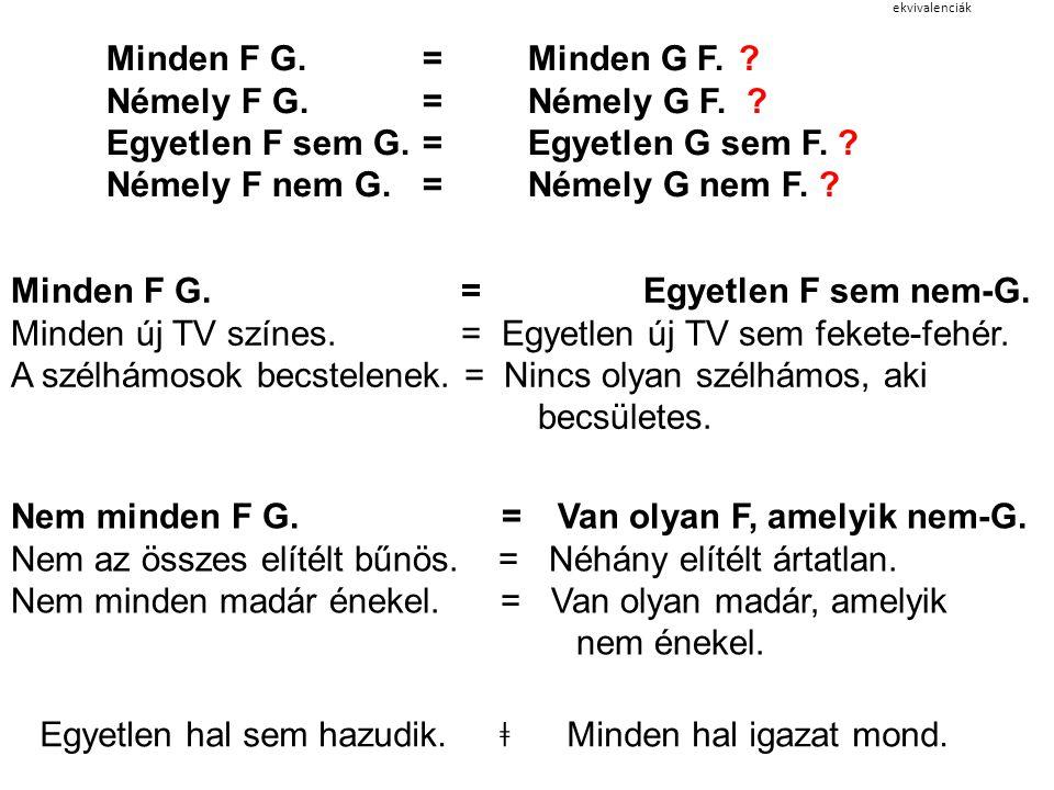 ekvivalenciák Minden F G. = Egyetlen F sem nem-G. Minden új TV színes. = Egyetlen új TV sem fekete-fehér. A szélhámosok becstelenek. = Nincs olyan szé