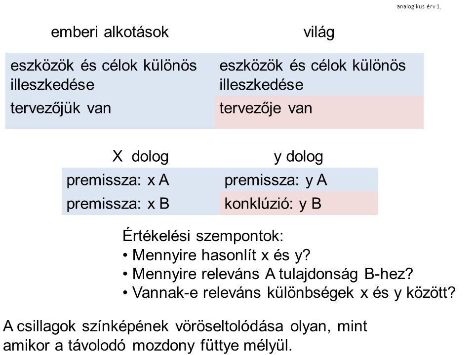 analogikus érv 1. Értékelési szempontok: • Mennyire hasonlít x és y? • Mennyire releváns A tulajdonság B-hez? • Vannak-e releváns különbségek x és y k