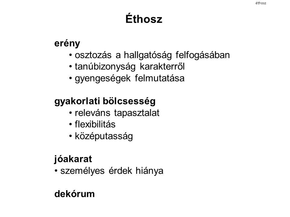 éthosz Éthosz erény • osztozás a hallgatóság felfogásában • tanúbizonyság karakterről • gyengeségek felmutatása gyakorlati bölcsesség • releváns tapas