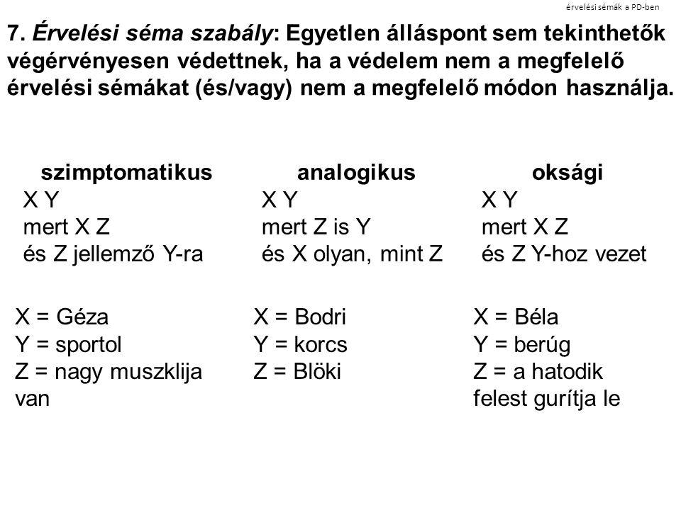 érvelési sémák a PD-ben szimptomatikus X Y mert X Z és Z jellemző Y-ra analogikus X Y mert Z is Y és X olyan, mint Z oksági X Y mert X Z és Z Y-hoz ve
