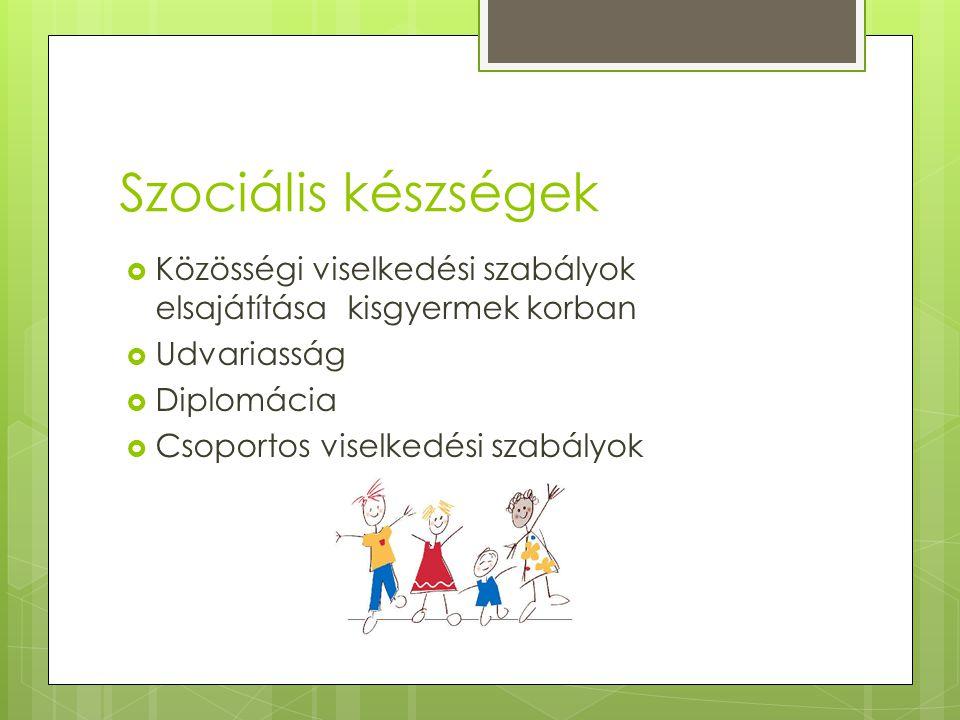 Szociális készségek  Közösségi viselkedési szabályok elsajátítása kisgyermek korban  Udvariasság  Diplomácia  Csoportos viselkedési szabályok