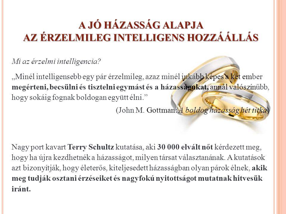 A JÓ HÁZASSÁG ALAPJA AZ ÉRZELMILEG INTELLIGENS HOZZÁÁLLÁS Mi az érzelmi intelligencia.