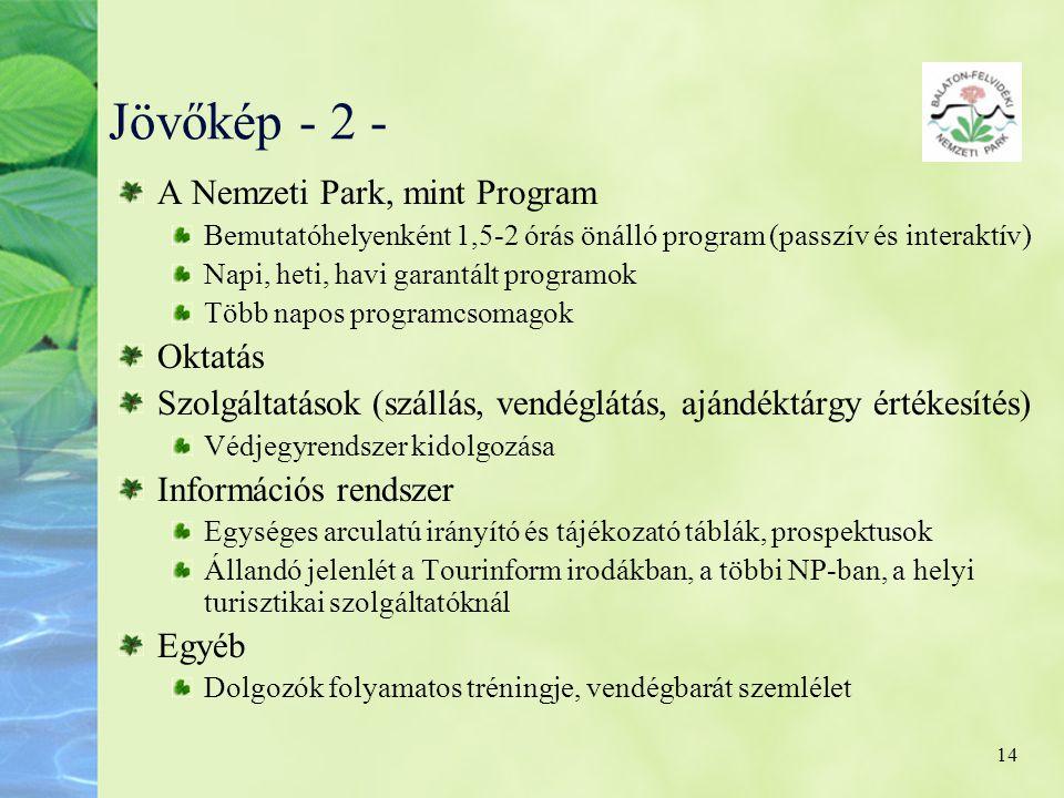14 Jövőkép - 2 - A Nemzeti Park, mint Program Bemutatóhelyenként 1,5-2 órás önálló program (passzív és interaktív) Napi, heti, havi garantált programo