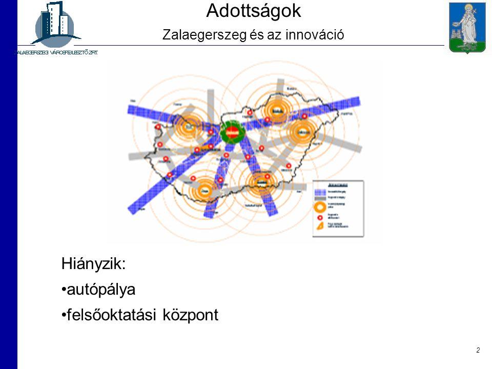 3 Feladatok Az önkormányzat lehetőségei a gazdaságfejlesztés, innováció területén: •Gyakorlati megközelítés segítése (Inkubátorház, Ipari park) •Felsőfokú oktatás megszilárdítása, fejlesztése (felsőoktatási integráció, Tudáspark)