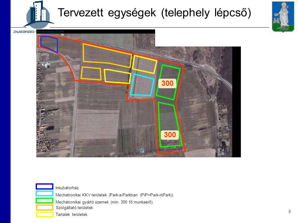 5 Tervezett egységek (telephely lépcső) 300 Mechatronikai gyártó üzemek (min. 300 fő munkaerő) Mechatronikai KKV területek (Park-a-Parkban (PiP=Park-