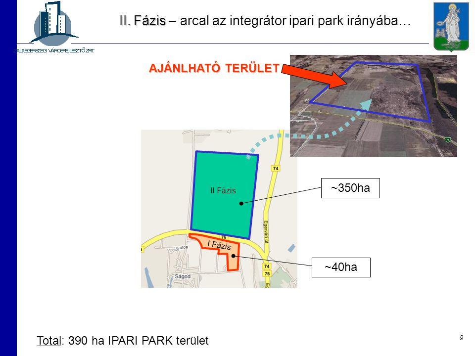 9 II. Fázis II. Fázis – arcal az integrátor ipari park irányába… I Fázis II Fázis ~40ha ~350ha Total: 390 ha IPARI PARK terület AJÁNLHATÓ TERÜLET