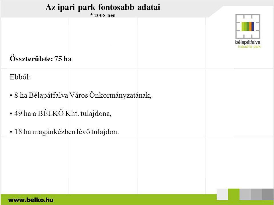 Az ipari park fontosabb adatai * 2005-ben Összterülete: 75 ha Ebből: • 8 ha Bélapátfalva Város Önkormányzatának, • 49 ha a BÉLKŐ Kht. tulajdona, • 18