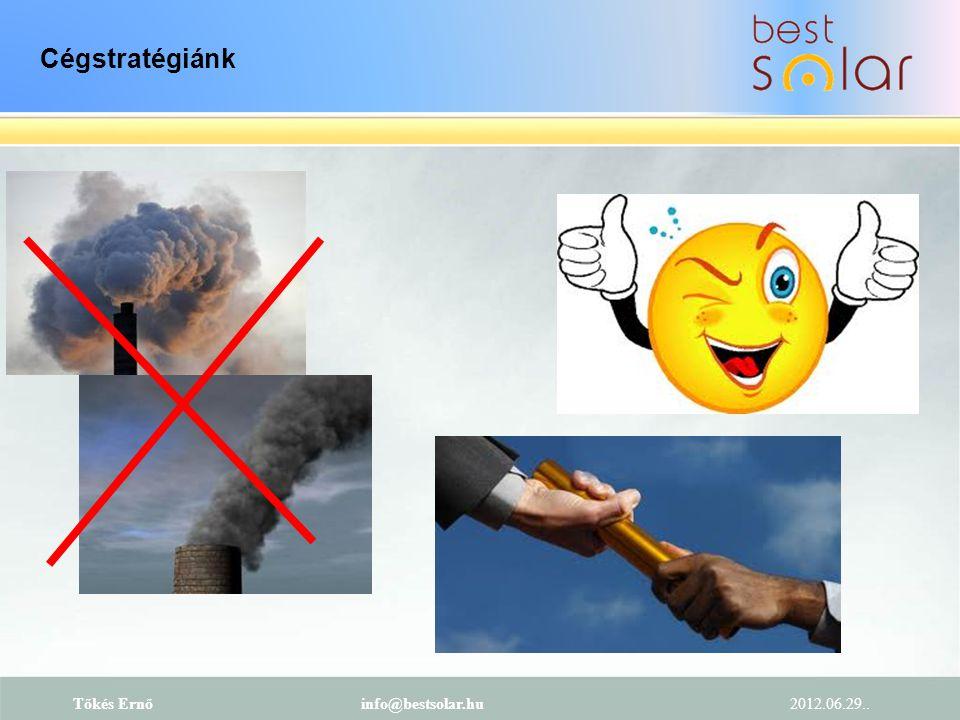 2012.06.29. Tőkés Ernőinfo@bestsolar.hu Projektjeink, referenciáink