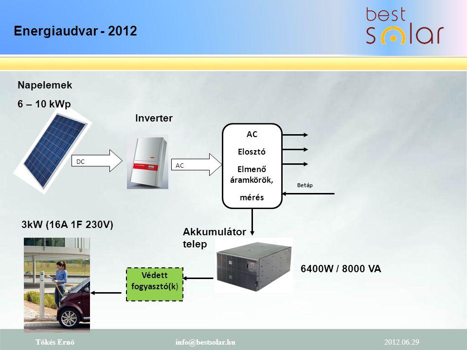 2012.06.29. Műszaki specifikáció - partnereink Tőkés Ernőinfo@bestsolar.hu