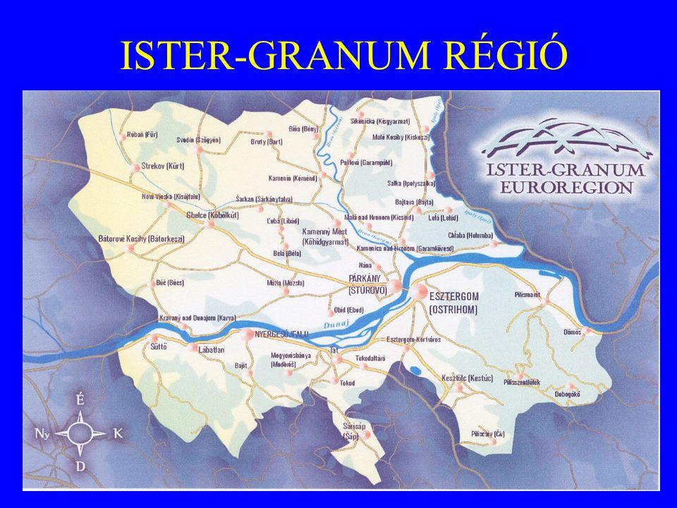 ISTER-GRANUM RÉGIÓ