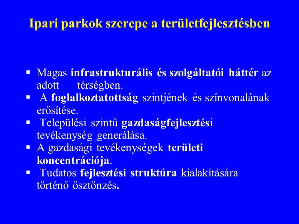 Ipari parkok szerepe a területfejlesztésben  Magas infrastrukturális és szolgáltatói háttér az adott térségben.