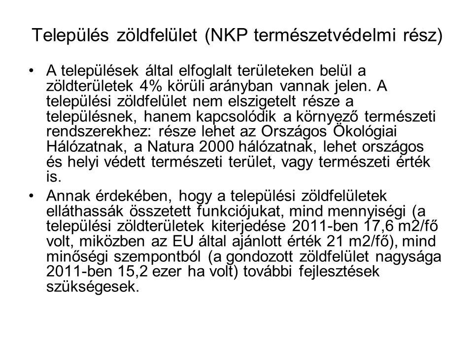 Település zöldfelület (NKP természetvédelmi rész) •A települések által elfoglalt területeken belül a zöldterületek 4% körüli arányban vannak jelen. A