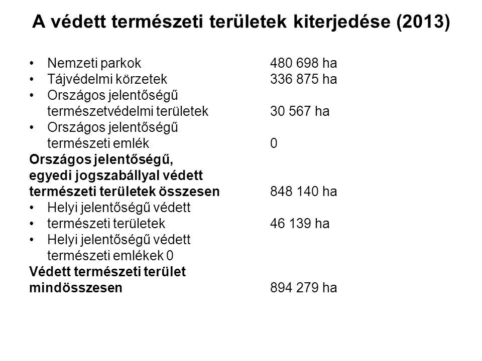 A védett természeti területek kiterjedése (2013) •Nemzeti parkok 480 698 ha •Tájvédelmi körzetek 336 875 ha •Országos jelentőségű természetvédelmi ter