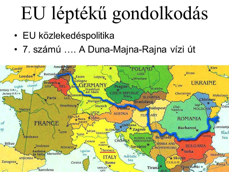 EU léptékű gondolkodás •EU közlekedéspolitika •7. számú …. A Duna-Majna-Rajna vízi út