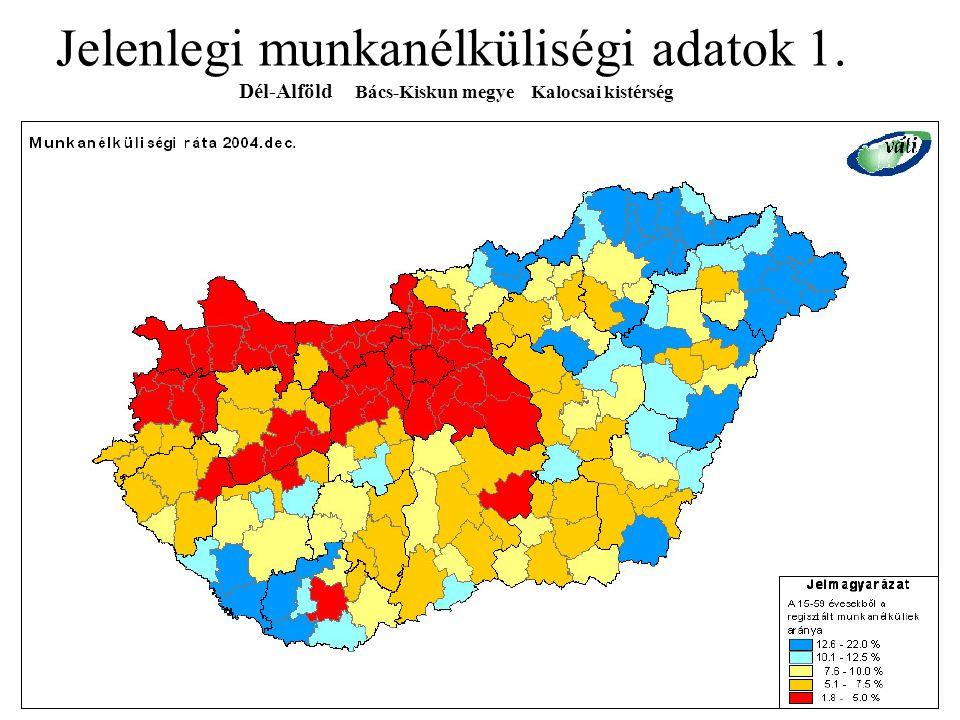 Jelenlegi munkanélküliségi adatok 1. Dél-Alföld Bács-Kiskun megye Kalocsai kistérség