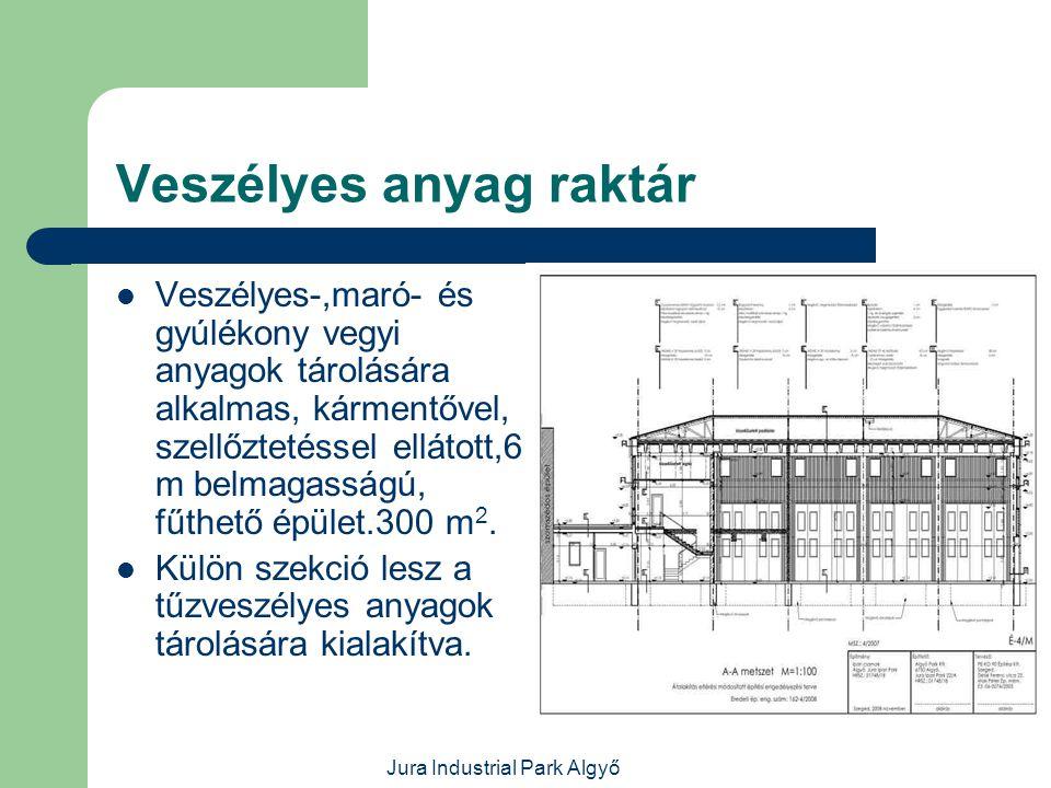 Jura Industrial Park Algyő Villamos hálózat fejlesztése  Célunk a jelenlegi MOL tulajdonú hálózat kiváltása.