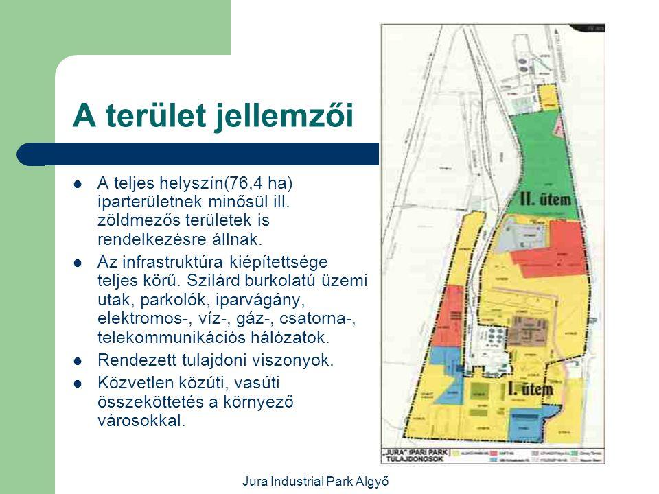 Jura Industrial Park Algyő Az infrastruktúra  Szilárd burkolatú üzemi utak, parkolókkal,központi buszmegállóval.
